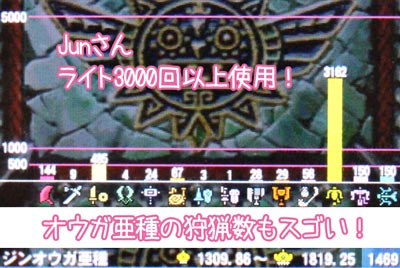Junさんライト3000回以上使用