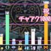 【MH4】チャアク使用1000回記念! 盾斧好きKGさんとLV100テオペア狩りに挑戦♪ KGさん、チャアク、有難う!