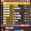 【MHX】護石(お守り)整理のススメ♪